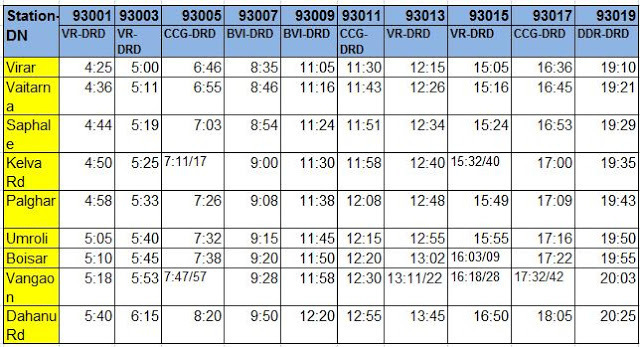 Release of All India Railway Time Table | New Railway Time Table